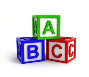 ABCs of orthodontics Gurnee IL